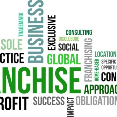 word cloud of success tips for franchisees